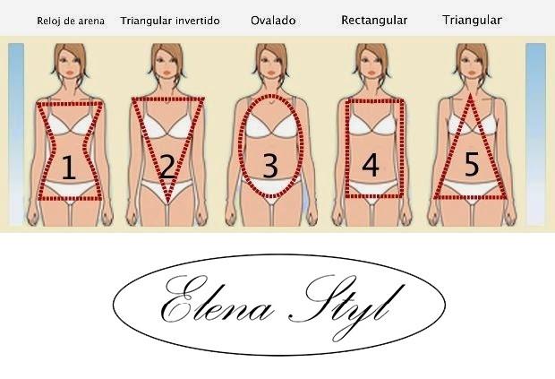 Tipos de vestidos de noche segun el cuerpo